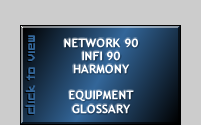 Network 90, INFI 90 and Harmony nomenclature glossary